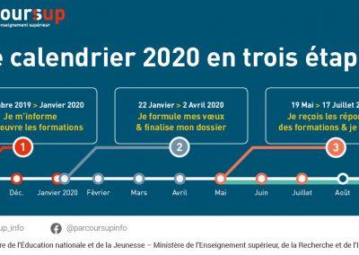 POST-BAC 2020 : LES DATES CLÉS A RETENIR